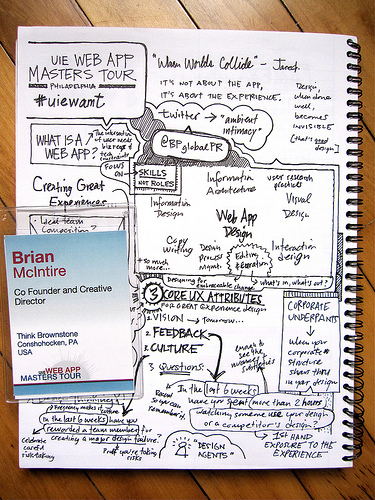 Brian McIntire's Notes - Click For The Full Set At Flickr, Complete With Embedded Links!