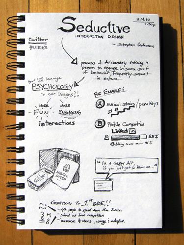 Mike's Sketchnotes from UIE Virtual Seminar: Seductive Interaction Design