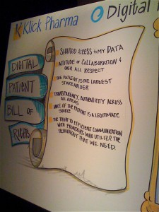 the e-Patient Bill of Rights