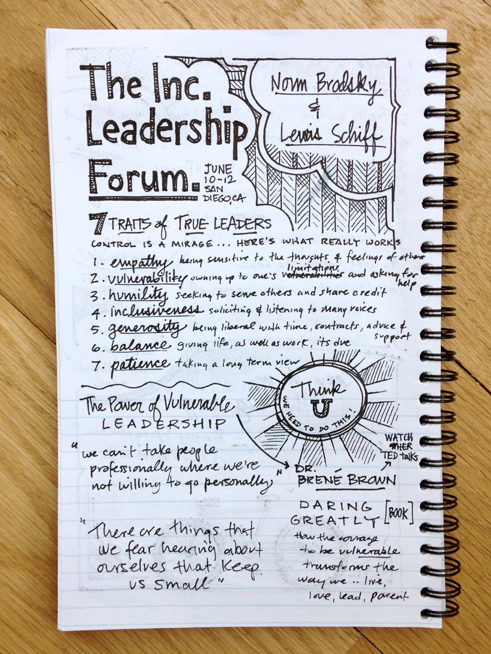 Inc Leadership Forum
