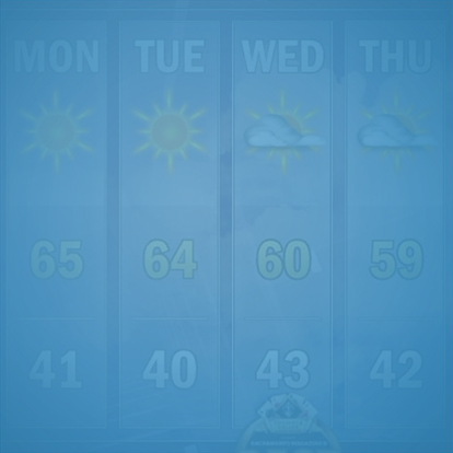 graphical weather forecast between Monday and Thursday