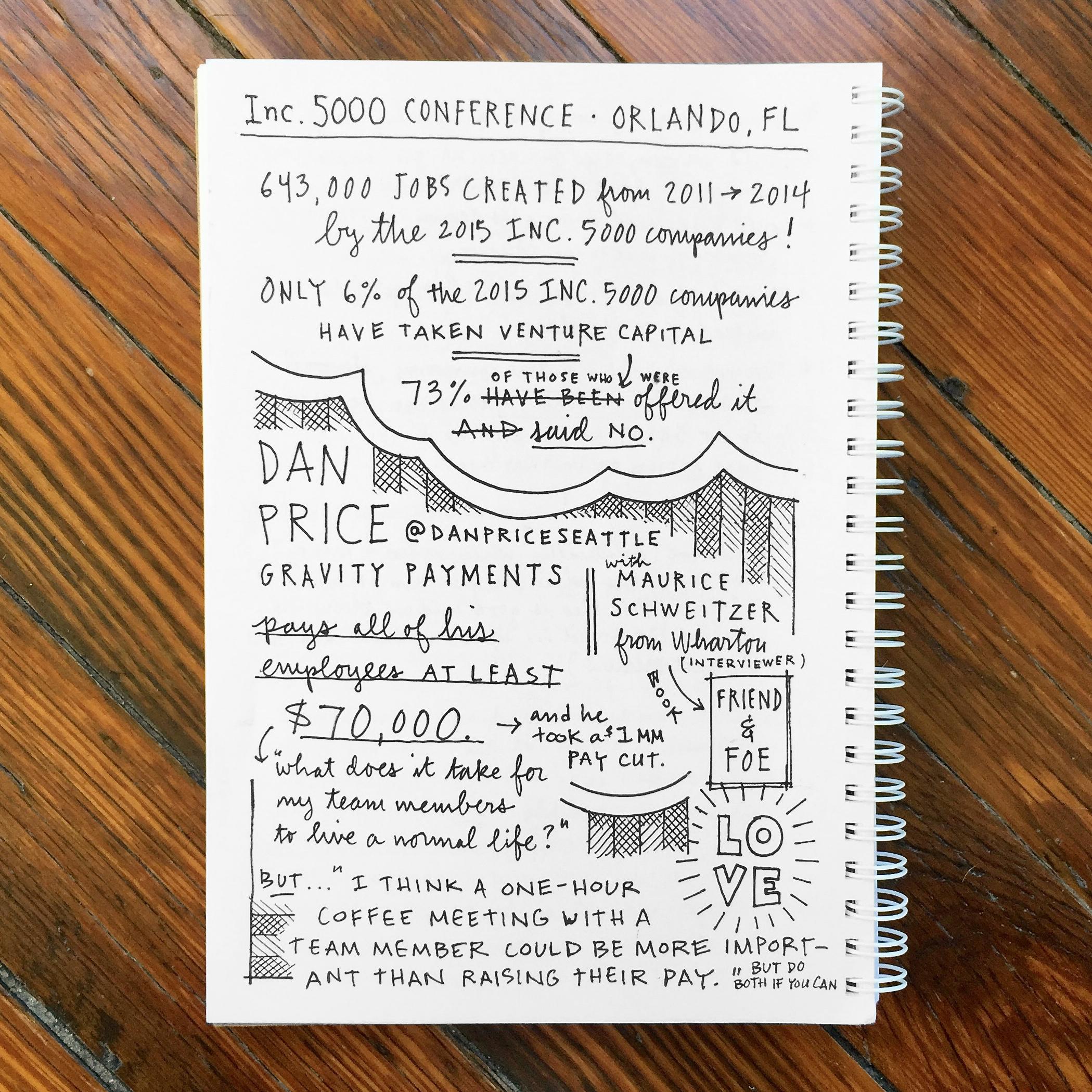 Inc5000-2015-Sketchnotes1