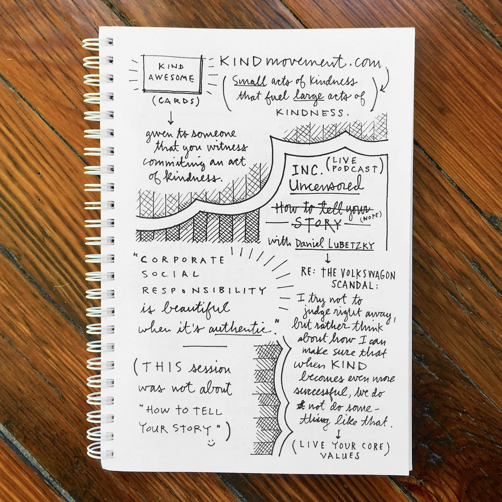 Inc5000-2015-Sketchnotes4