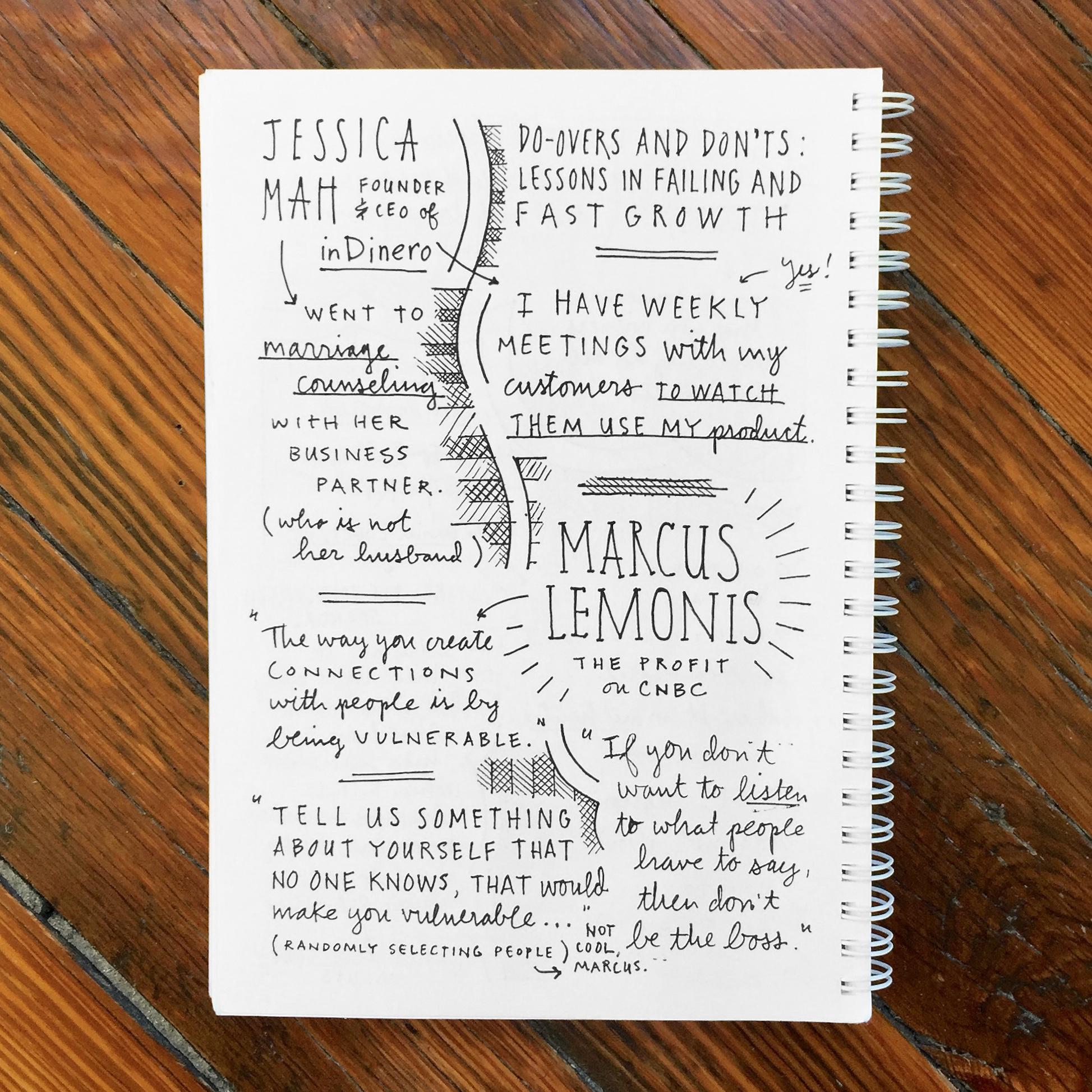 Inc5000-2015-Sketchnotes5