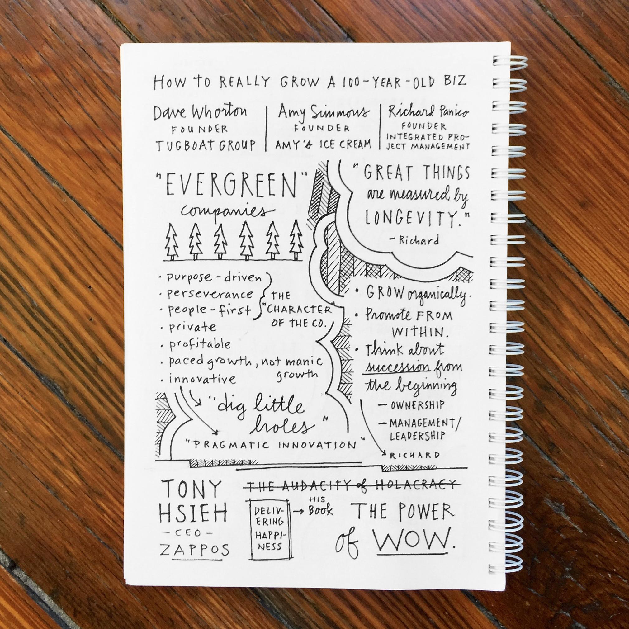 Inc5000-2015-Sketchnotes7
