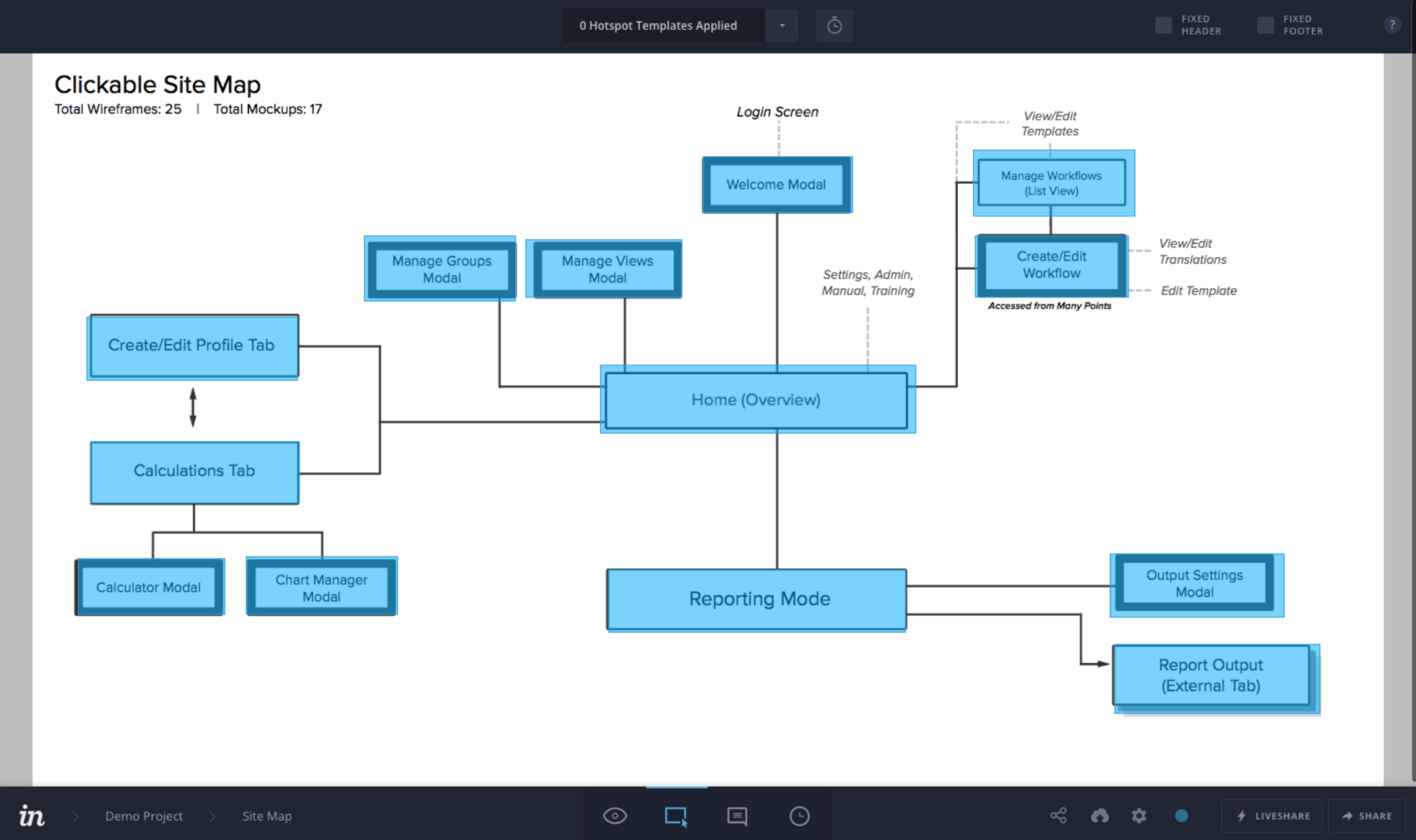 screenshot of site map in digital prototyping tool