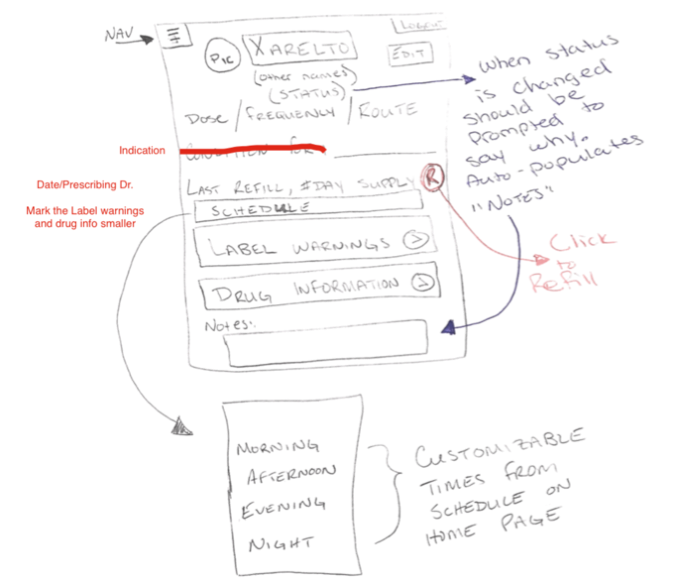 an early student wireframe