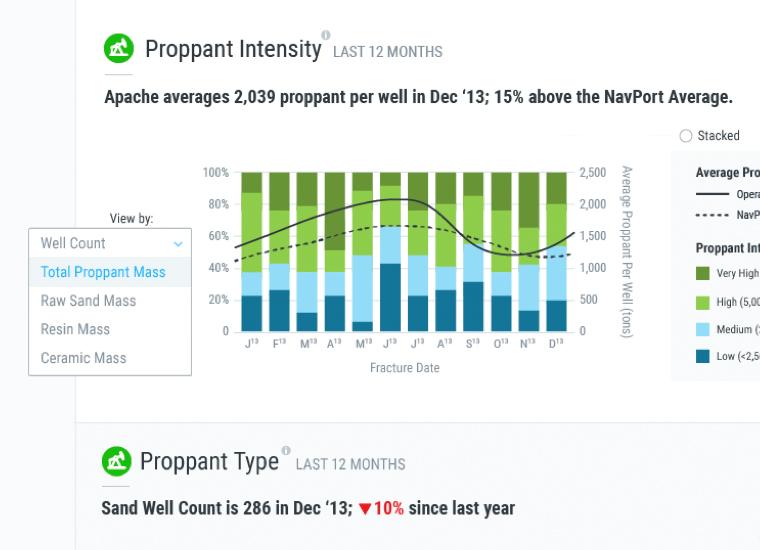 screenshot of energy analytics platform