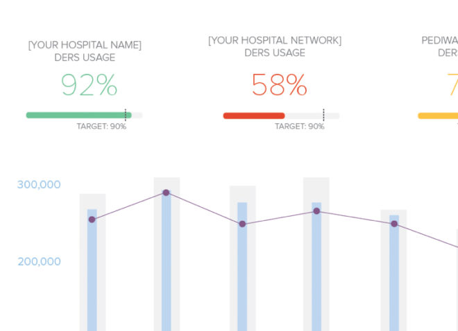 screenshot of medical device dosing management platform