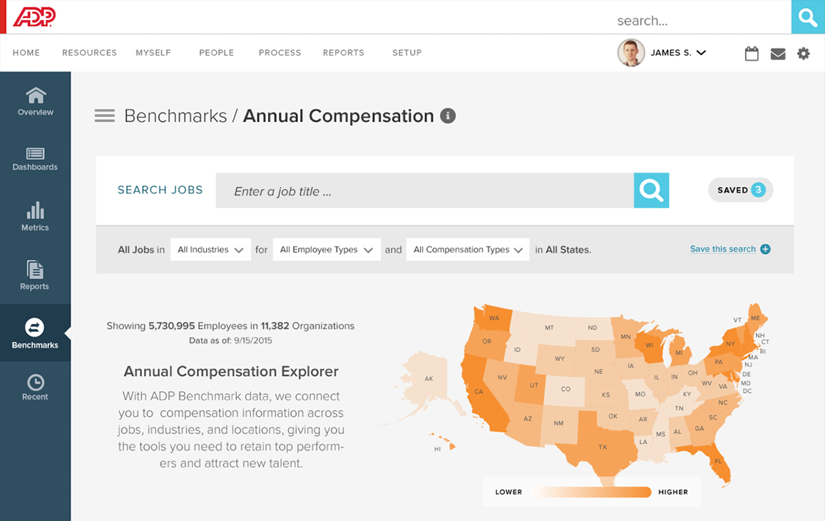 ADP Annual Compensation benchmarks