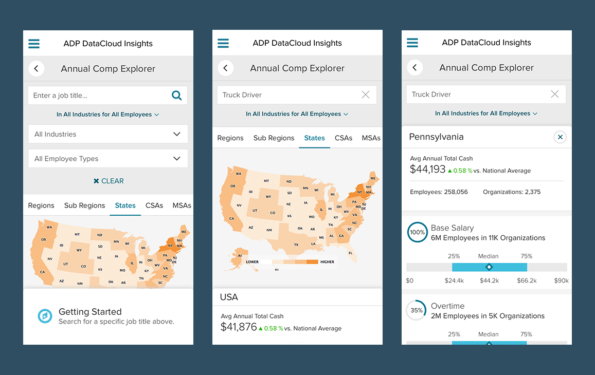 Three ADP DataCloud Insights mobile screens
