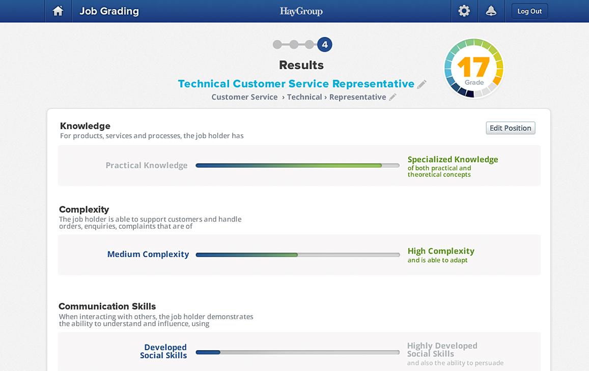 Job grading reports of a Technical Customer service representative