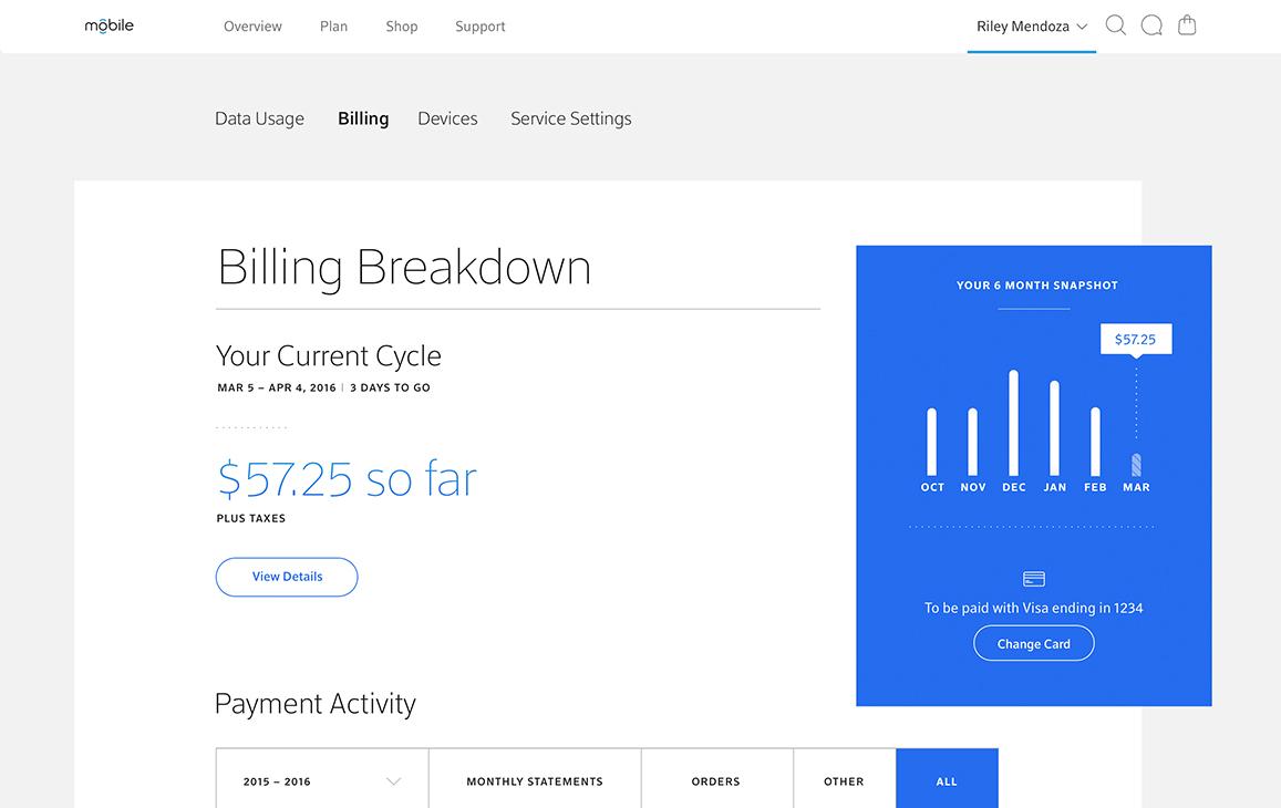 Screenshot of Xfinity. mobile bill breakdown