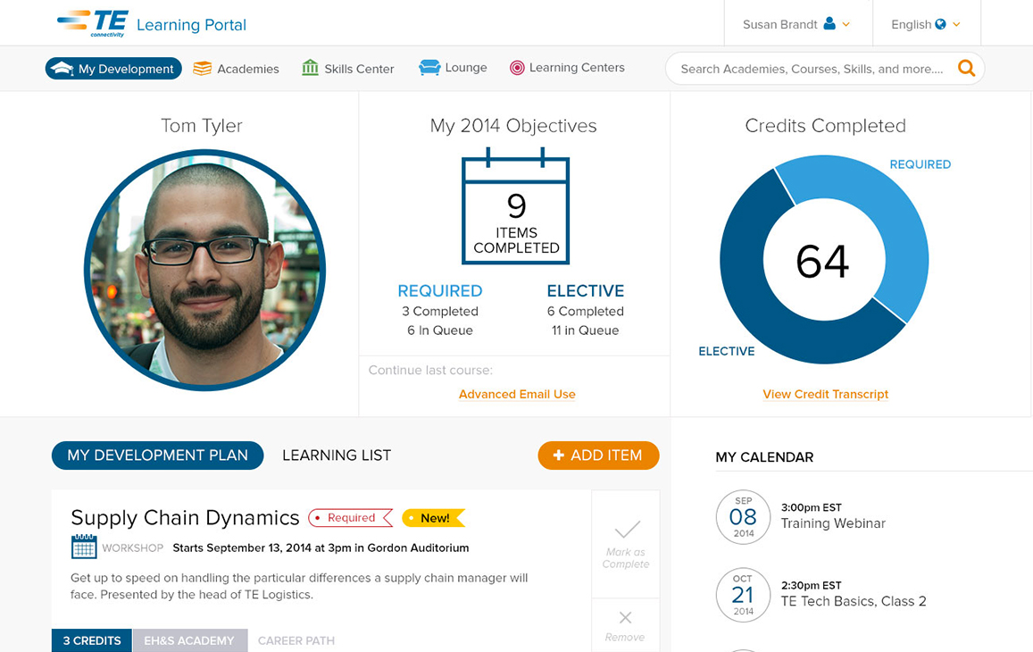 User Dashboard showing profile, objectives and credits completed