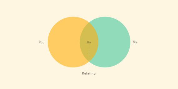 yellow and green venn diagram