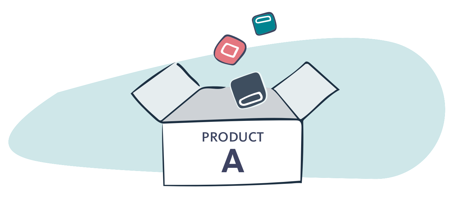 illustration of anomalous shapes going into box labeled product