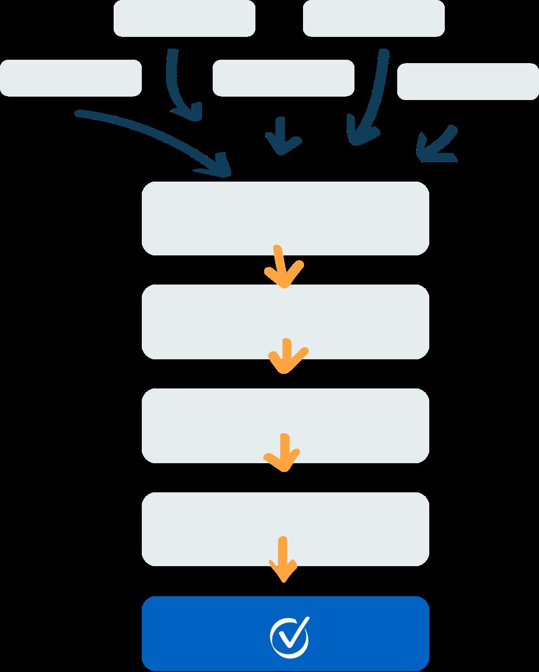illustration of streamlined workflow diagram