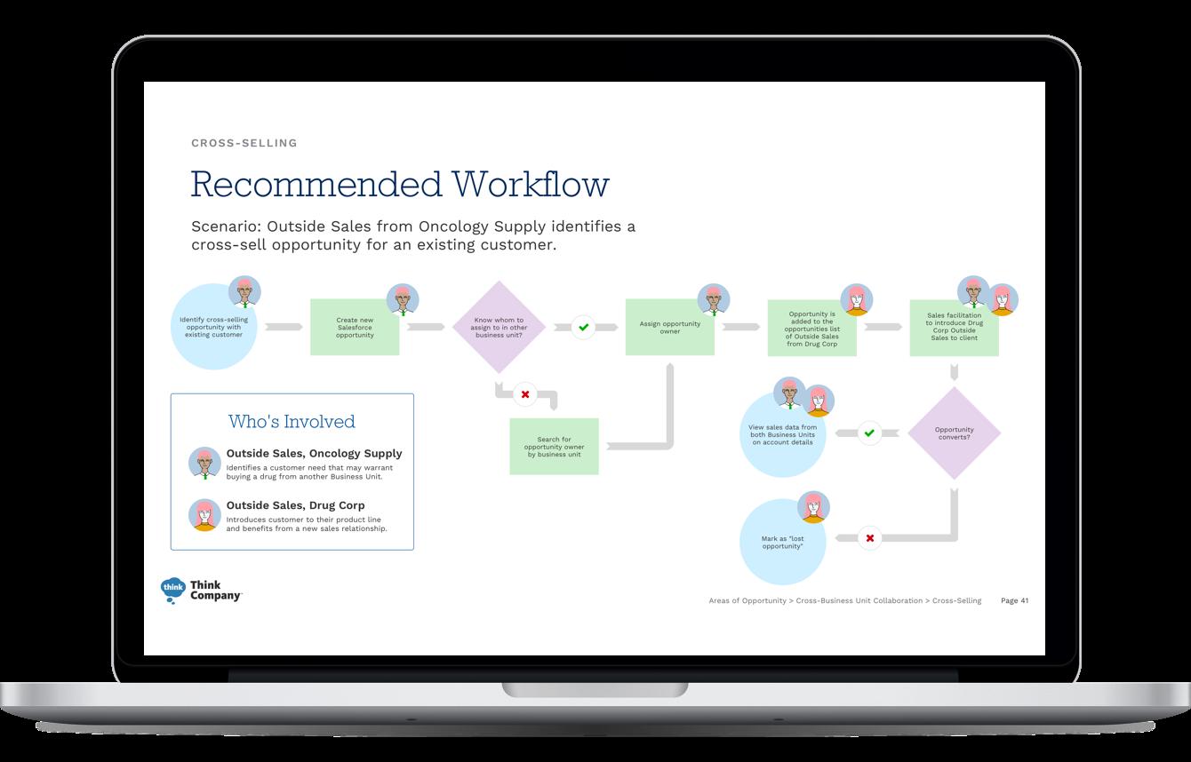 computer showing workflow diagram