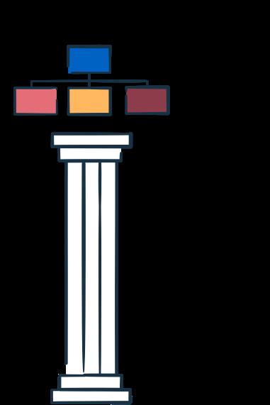 First DX pillar - org transformation