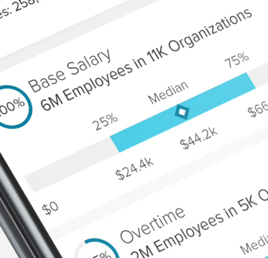 close up shot of an hr employee-facing dashboard