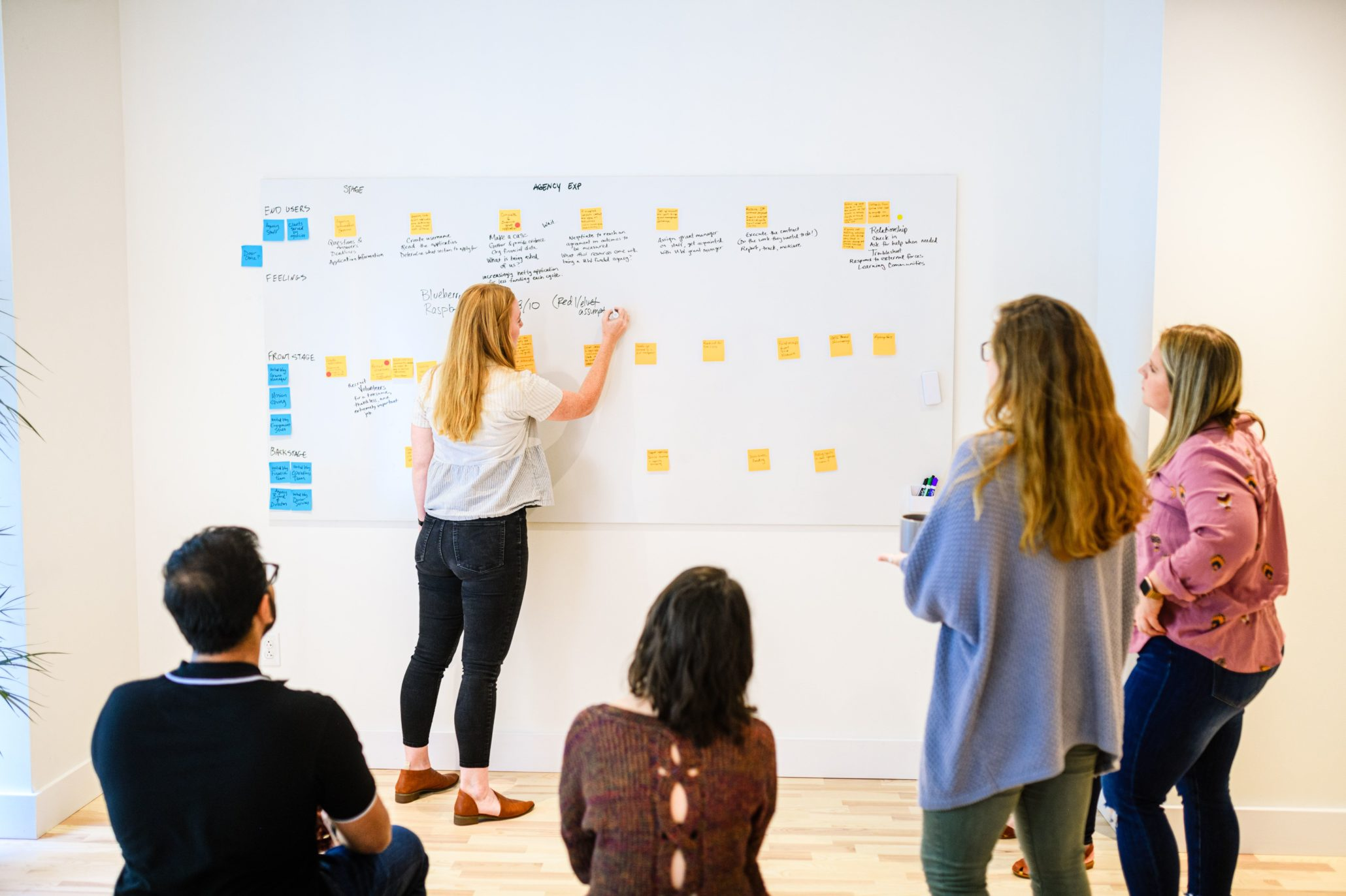 people brainstorming at a whiteboard